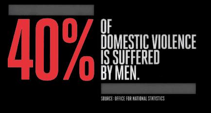 women cause domestic violence